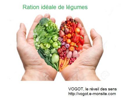 Ration ideale de legumes